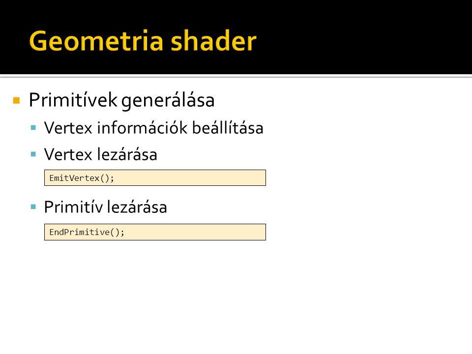 Geometria shader Primitívek generálása Vertex információk beállítása