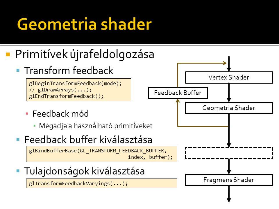 Geometria shader Primitívek újrafeldolgozása Transform feedback