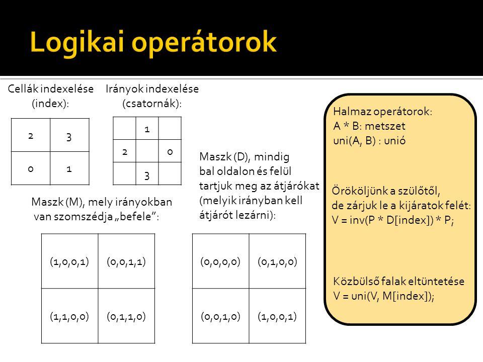 Logikai operátorok Cellák indexelése (index): Irányok indexelése