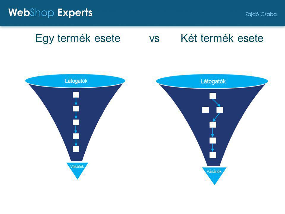 Egy termék esete vs Két termék esete