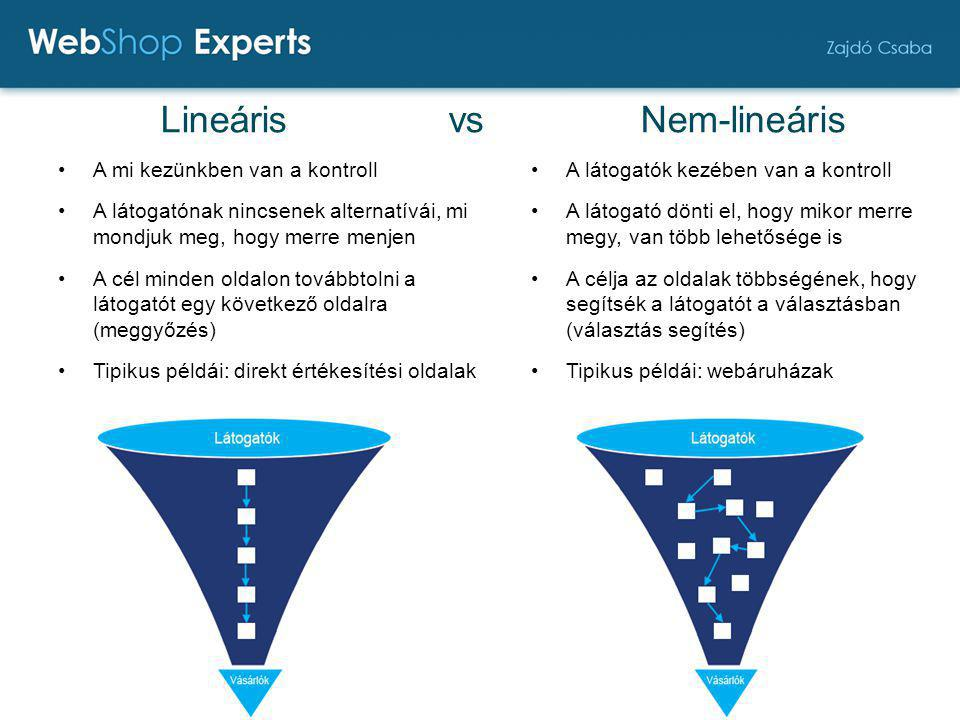 Lineáris vs Nem-lineáris