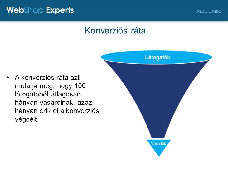 Konverziós ráta A konverziós ráta azt mutatja meg, hogy 100 látogatóból átlagosan hányan vásárolnak, azaz hányan érik el a konverziós végcélt.