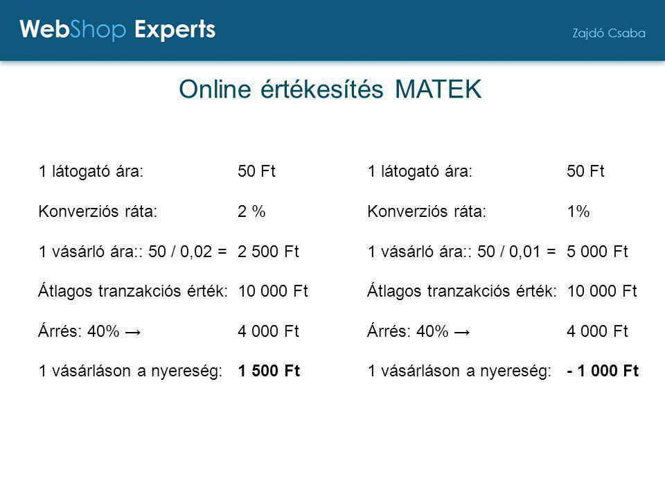 Online értékesítés MATEK