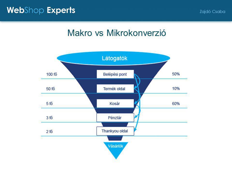 Makro vs Mikrokonverzió