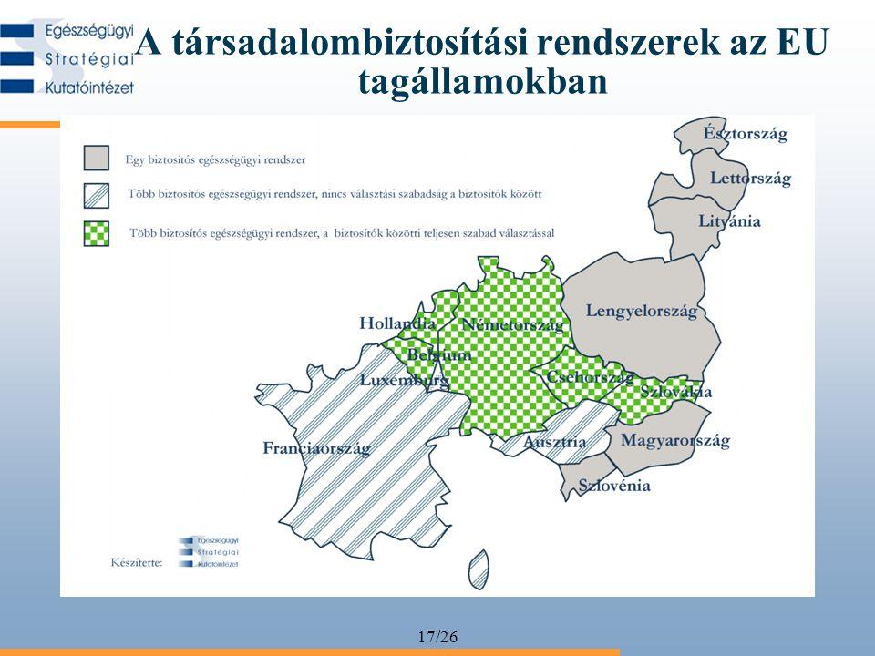 A társadalombiztosítási rendszerek az EU tagállamokban