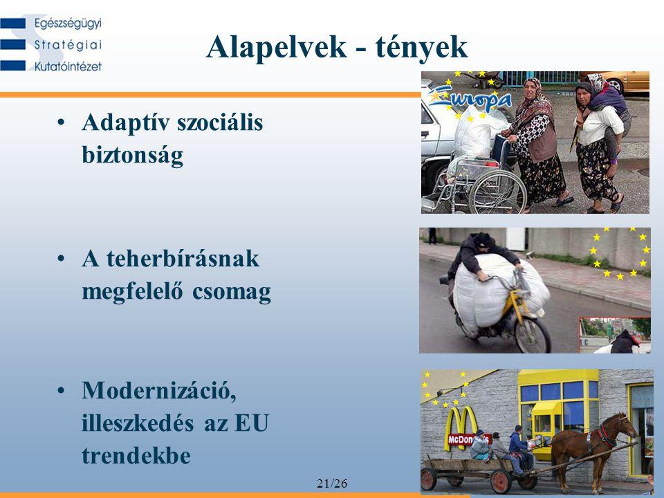 Alapelvek - tények Adaptív szociális biztonság