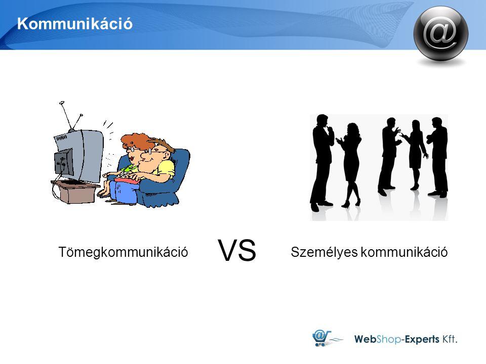 Kommunikáció VS Tömegkommunikáció Személyes kommunikáció 2