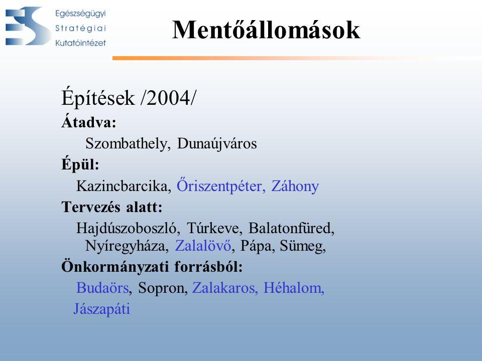 Mentőállomások Építések /2004/ Átadva: Szombathely, Dunaújváros Épül: