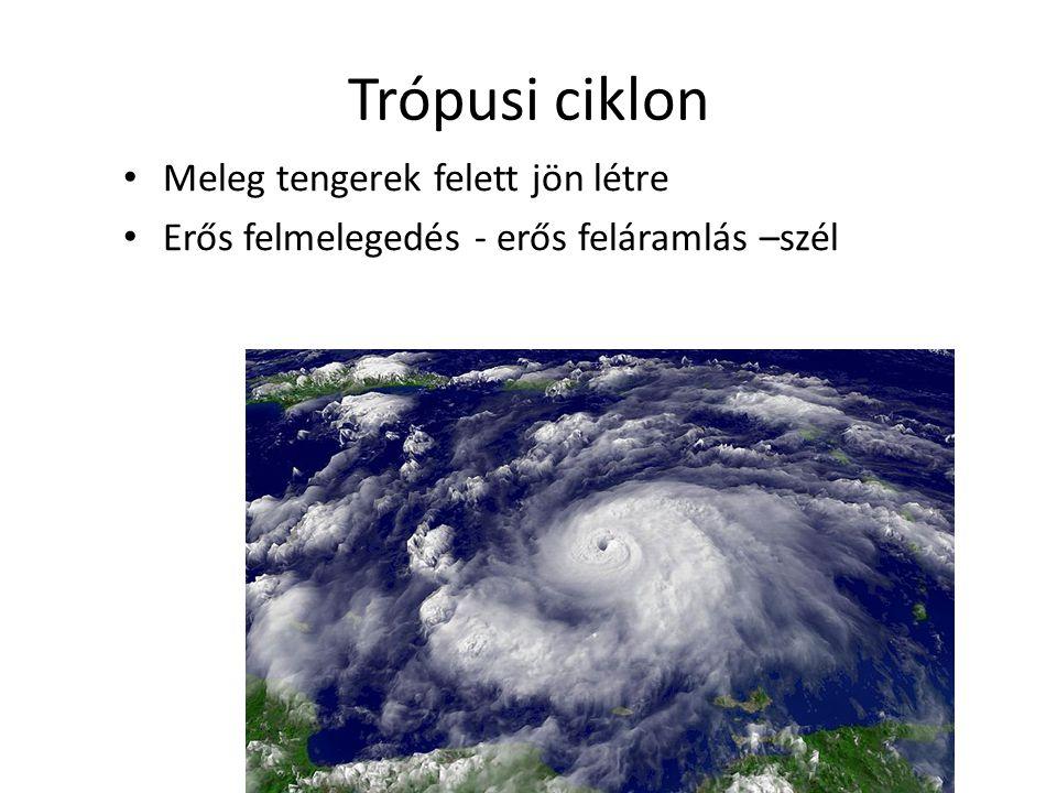 Trópusi ciklon Meleg tengerek felett jön létre