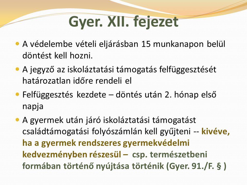 Gyer. XII. fejezet A védelembe vételi eljárásban 15 munkanapon belül döntést kell hozni.