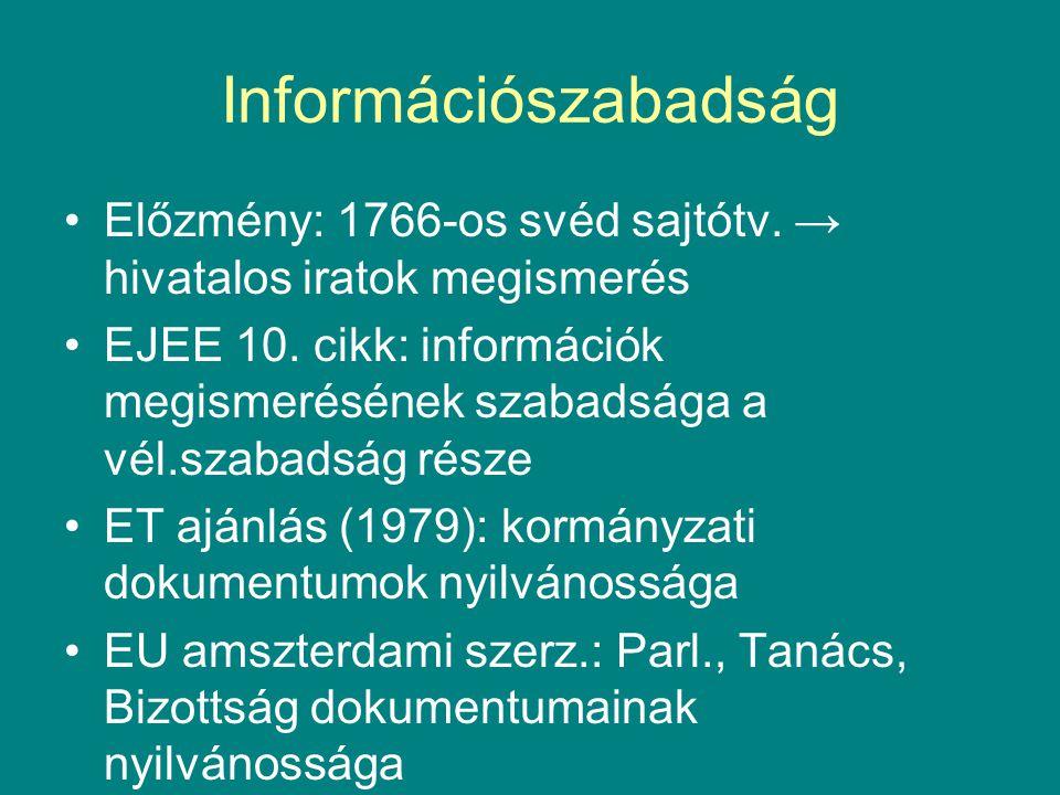 Információszabadság Előzmény: 1766-os svéd sajtótv. → hivatalos iratok megismerés.