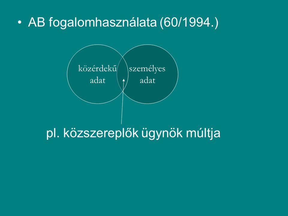 AB fogalomhasználata (60/1994.)