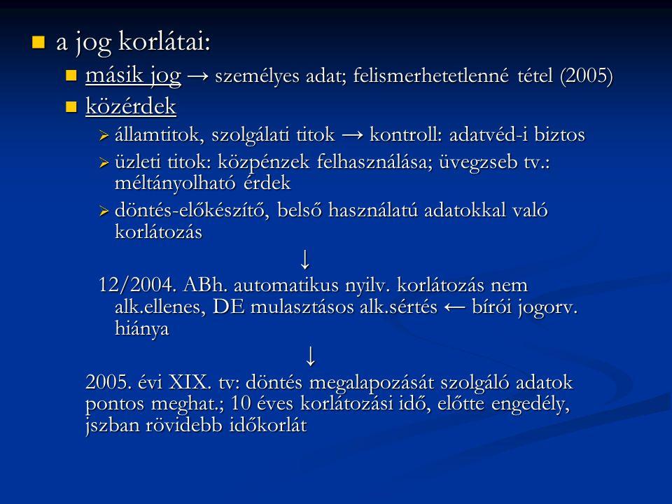 a jog korlátai: másik jog → személyes adat; felismerhetetlenné tétel (2005) közérdek. államtitok, szolgálati titok → kontroll: adatvéd-i biztos.