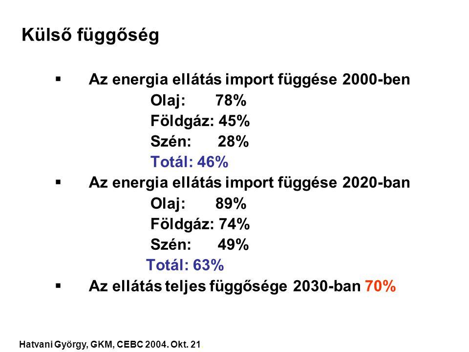 Külső függőség Az energia ellátás import függése 2000-ben Olaj: 78%