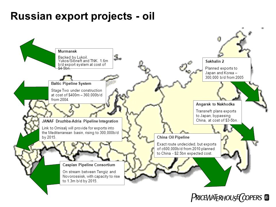 Russian export projects - oil