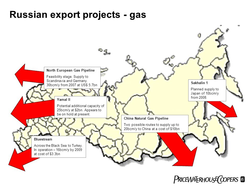 Russian export projects - gas