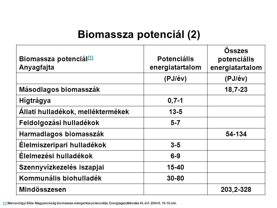 Biomassza potenciál (2)