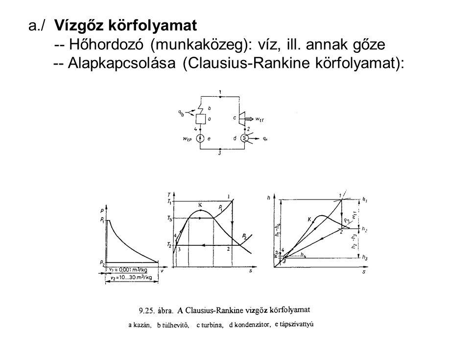 a. / Vízgőz körfolyamat -- Hőhordozó (munkaközeg): víz, ill