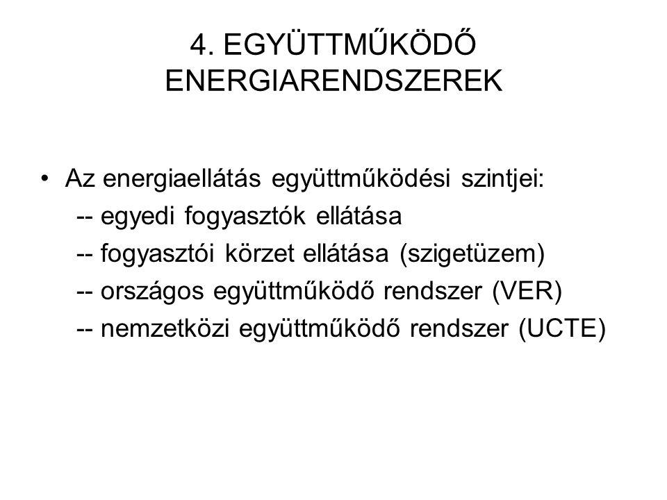 4. EGYÜTTMŰKÖDŐ ENERGIARENDSZEREK