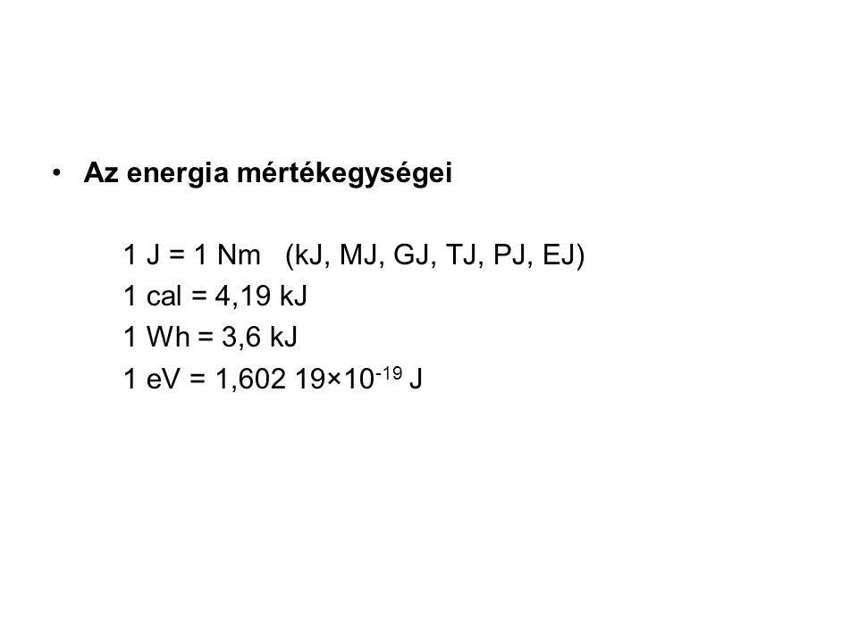 Az energia mértékegységei