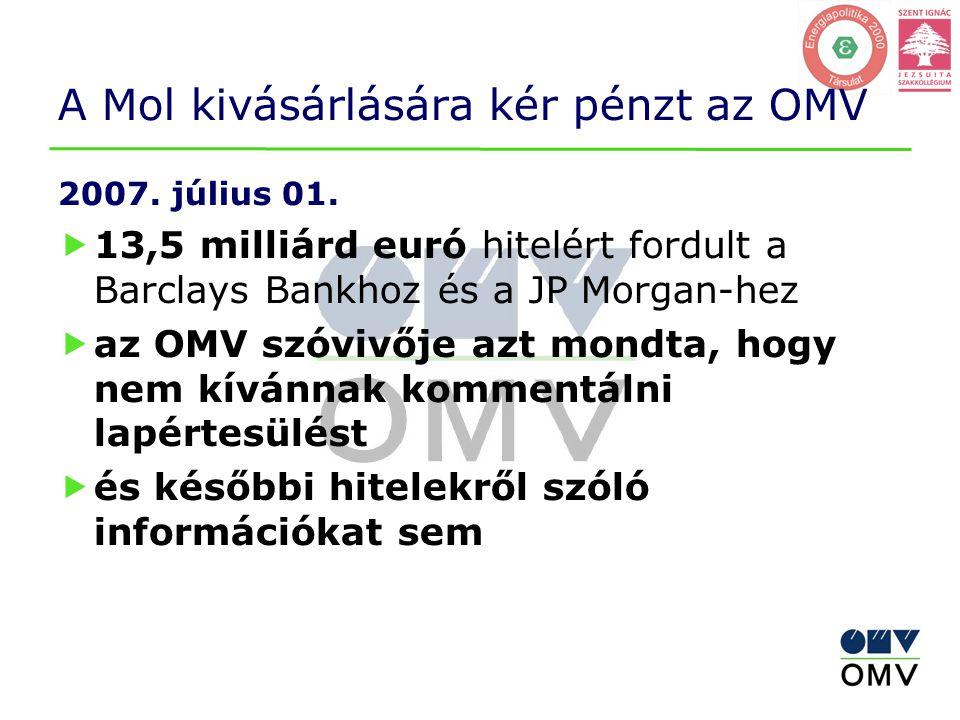 A Mol kivásárlására kér pénzt az OMV