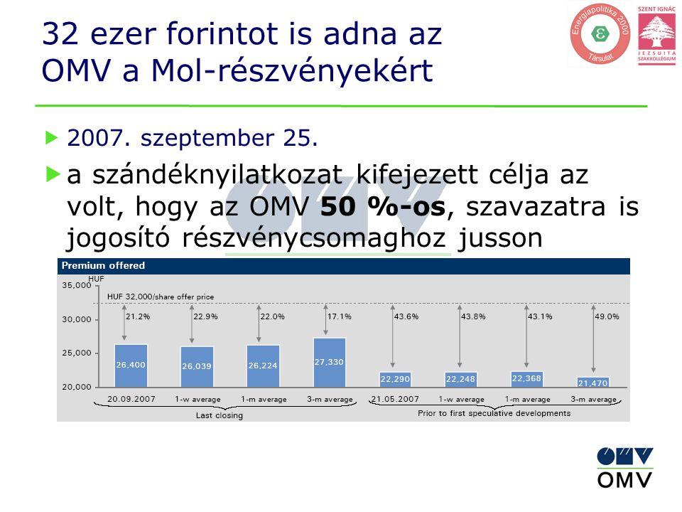 32 ezer forintot is adna az OMV a Mol-részvényekért