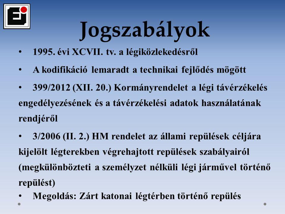 Jogszabályok 1995. évi XCVII. tv. a légiközlekedésről