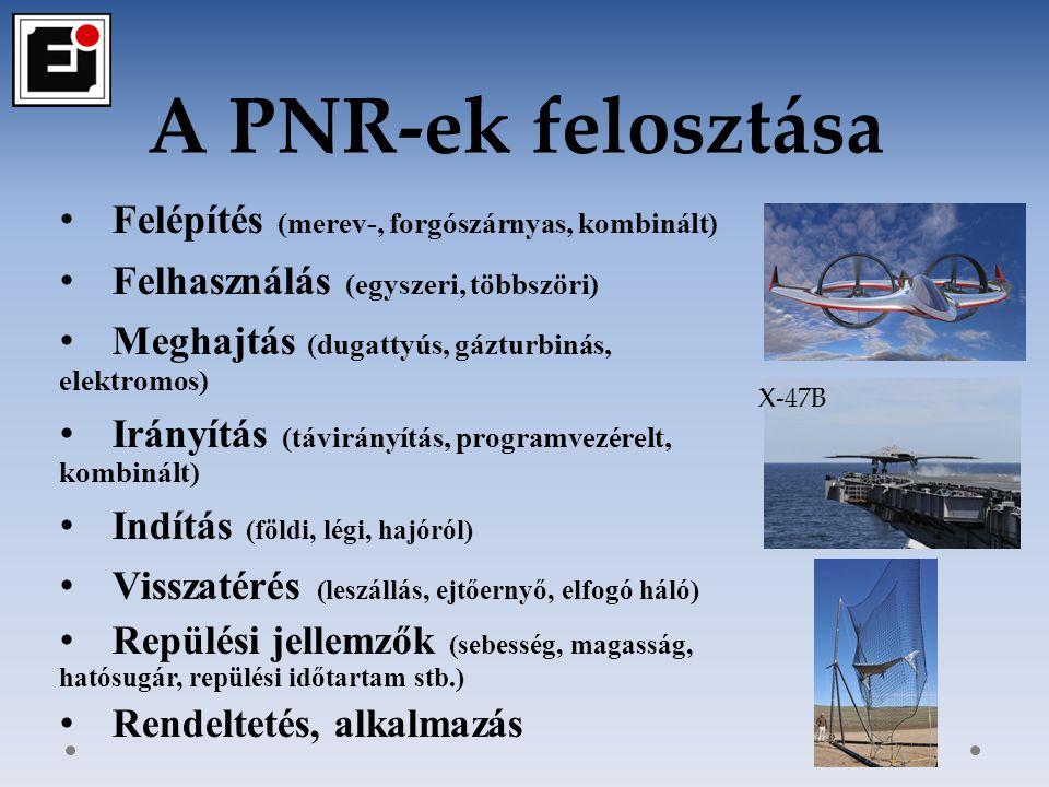 A PNR-ek felosztása Felépítés (merev-, forgószárnyas, kombinált)