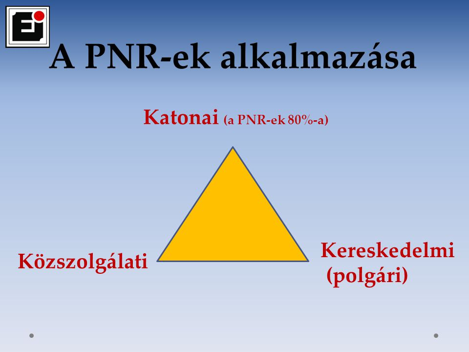 A PNR-ek alkalmazása Katonai (a PNR-ek 80%-a) Kereskedelmi