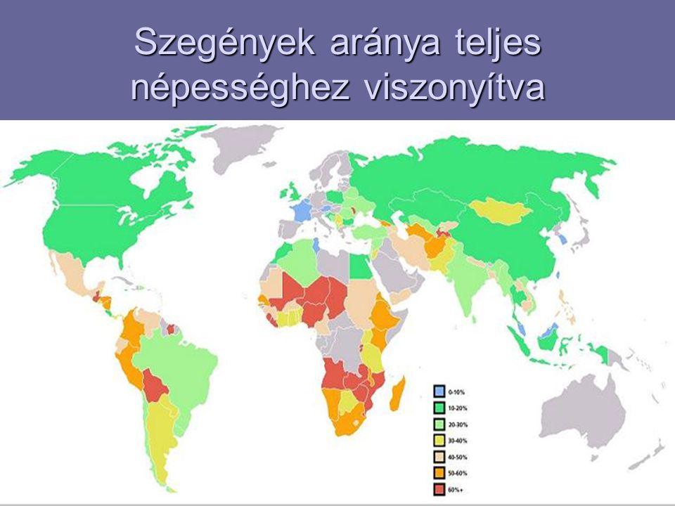 Szegények aránya teljes népességhez viszonyítva