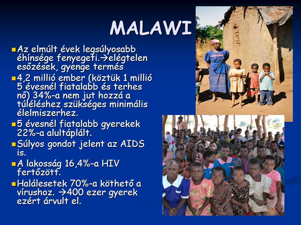 MALAWI Az elmúlt évek legsúlyosabb éhínsége fenyegeti.elégtelen esőzések, gyenge termés.