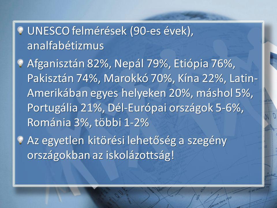 UNESCO felmérések (90-es évek), analfabétizmus
