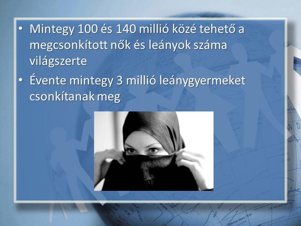 Mintegy 100 és 140 millió közé tehető a megcsonkított nők és leányok száma világszerte