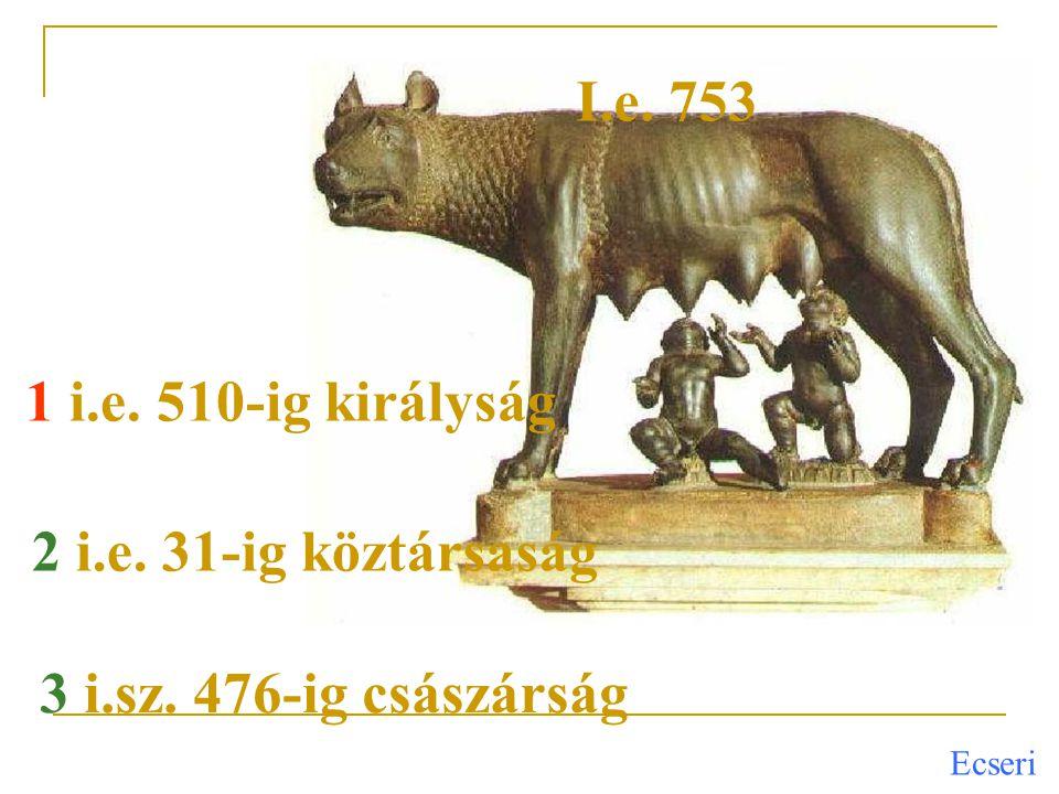 I.e. 753 1 i.e. 510-ig királyság 2 i.e. 31-ig köztársaság 3 i.sz. 476-ig császárság