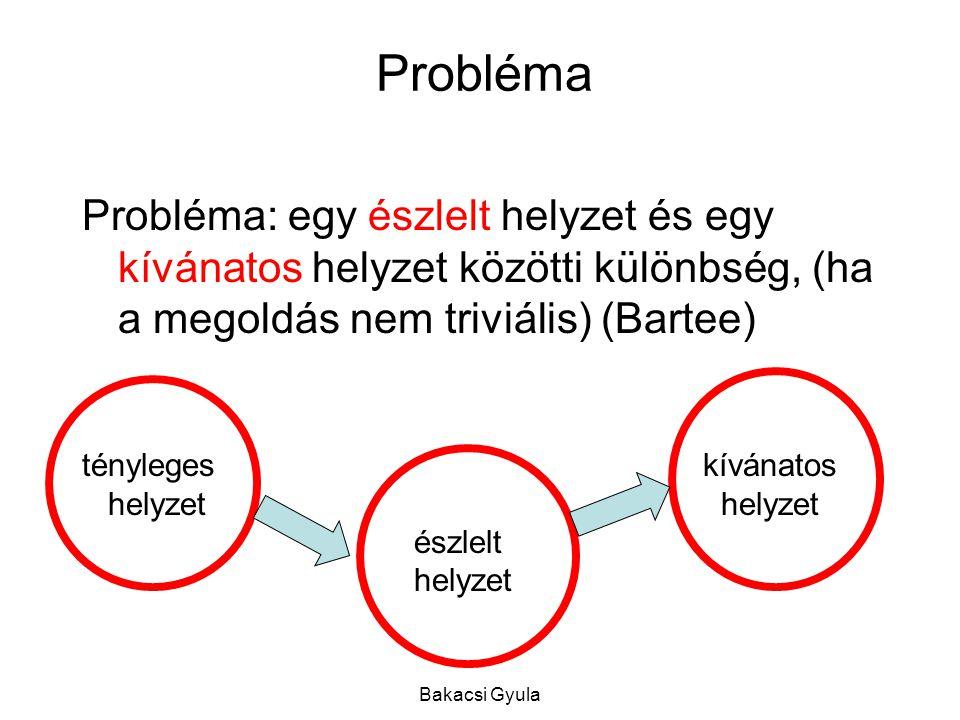 Probléma Probléma: egy észlelt helyzet és egy kívánatos helyzet közötti különbség, (ha a megoldás nem triviális) (Bartee)