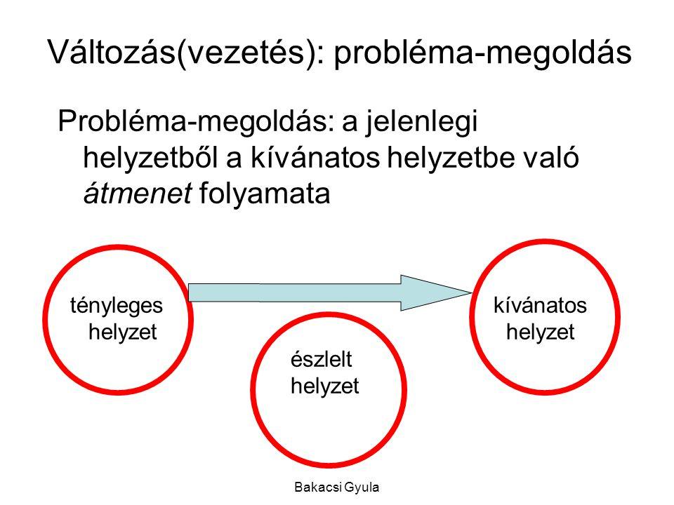 Változás(vezetés): probléma-megoldás