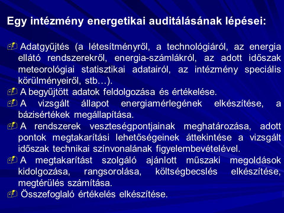 Egy intézmény energetikai auditálásának lépései: