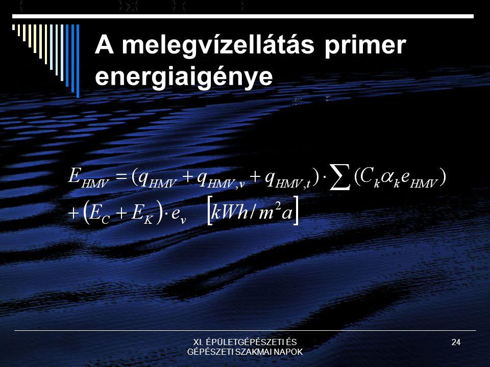 A melegvízellátás primer energiaigénye