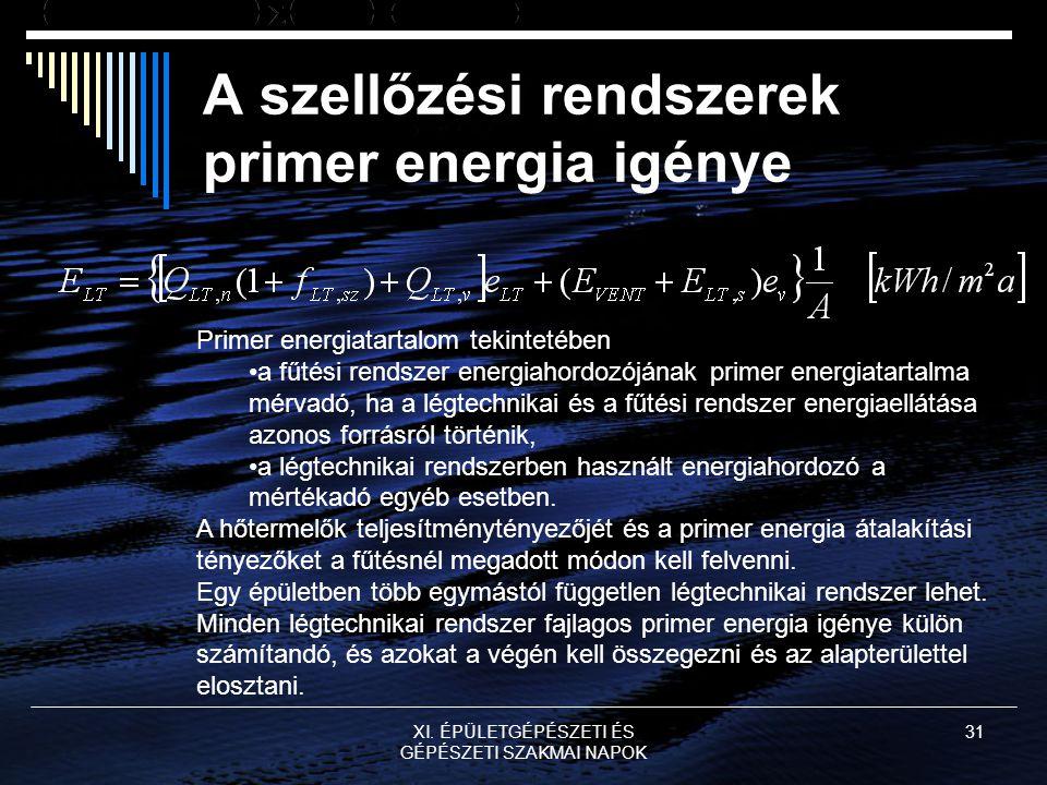 A szellőzési rendszerek primer energia igénye