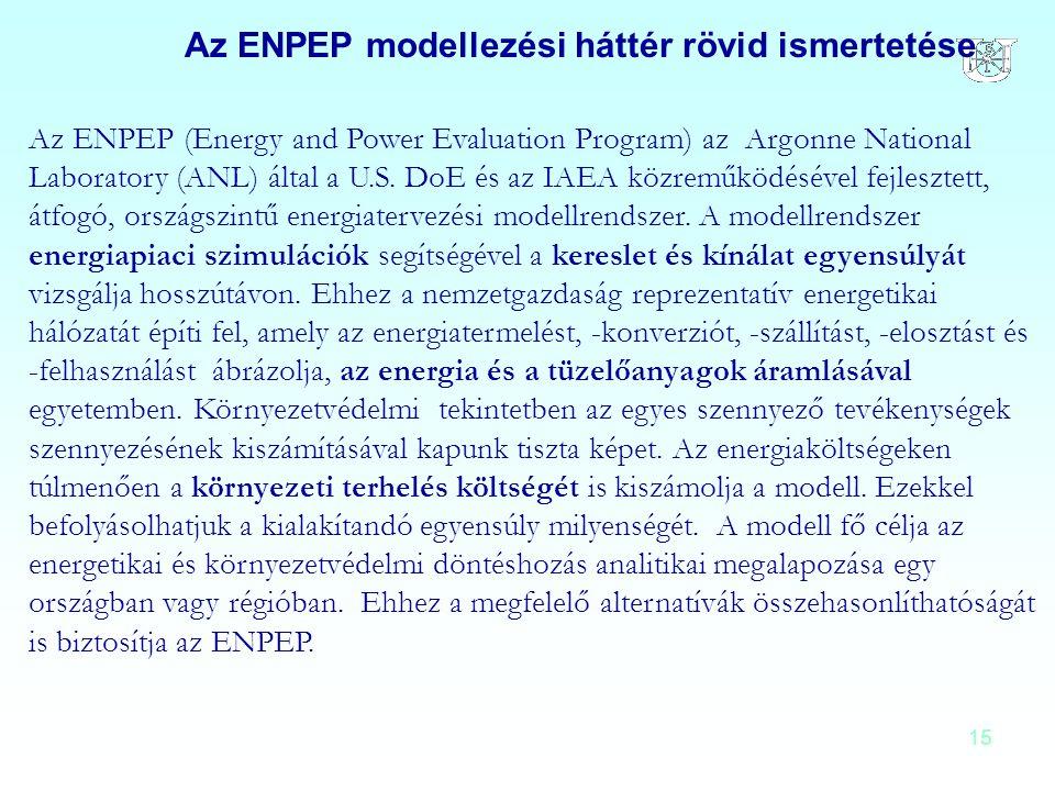 Az ENPEP modellezési háttér rövid ismertetése
