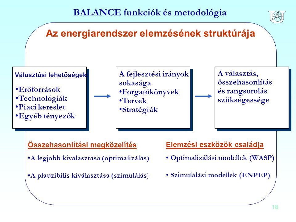 BALANCE funkciók és metodológia