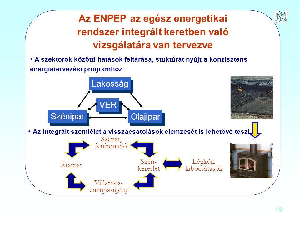 Az ENPEP az egész energetikai rendszer integrált keretben való