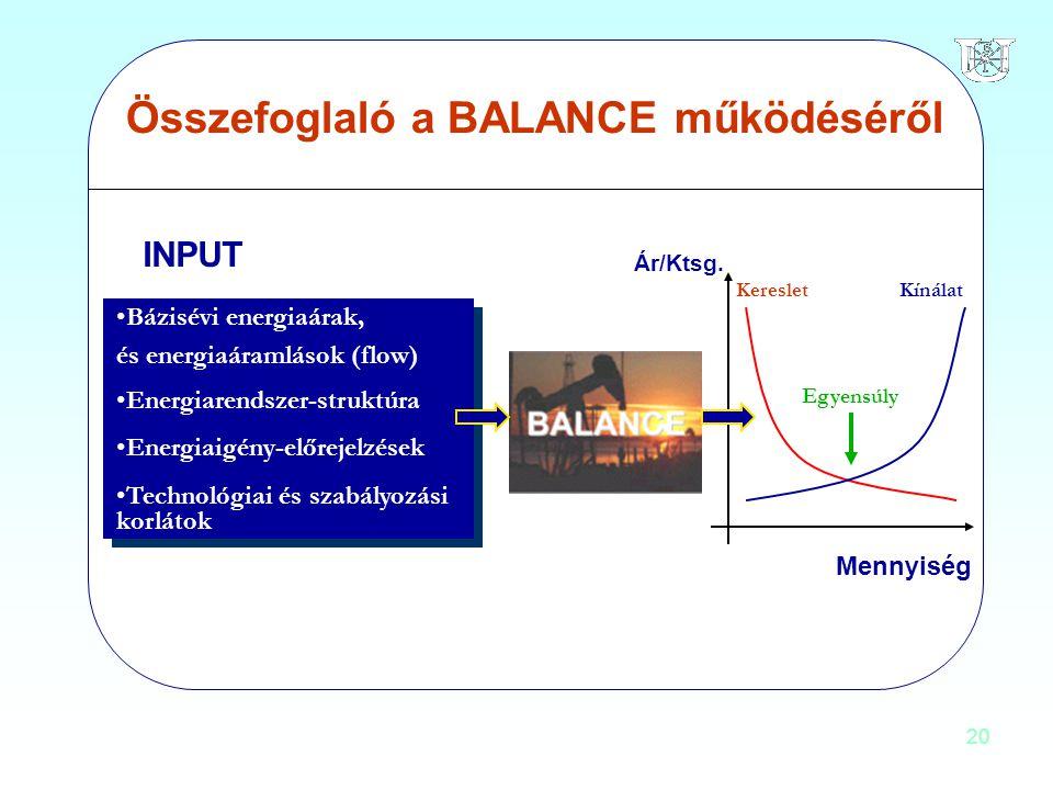 Összefoglaló a BALANCE működéséről