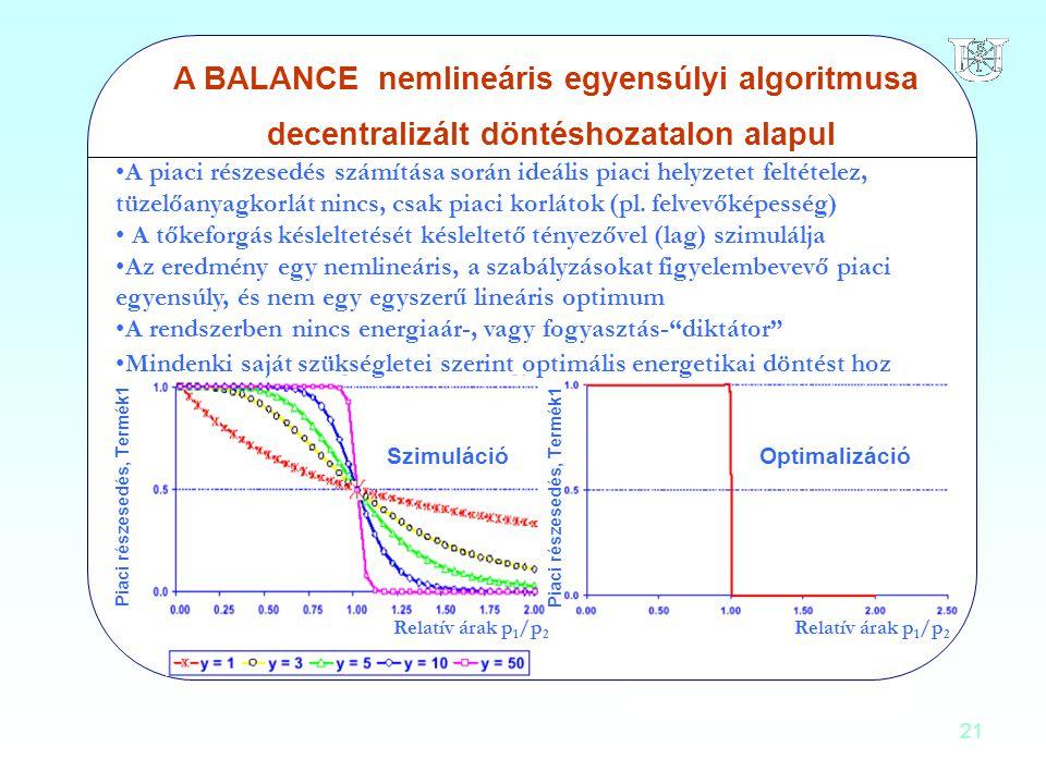 A BALANCE nemlineáris egyensúlyi algoritmusa