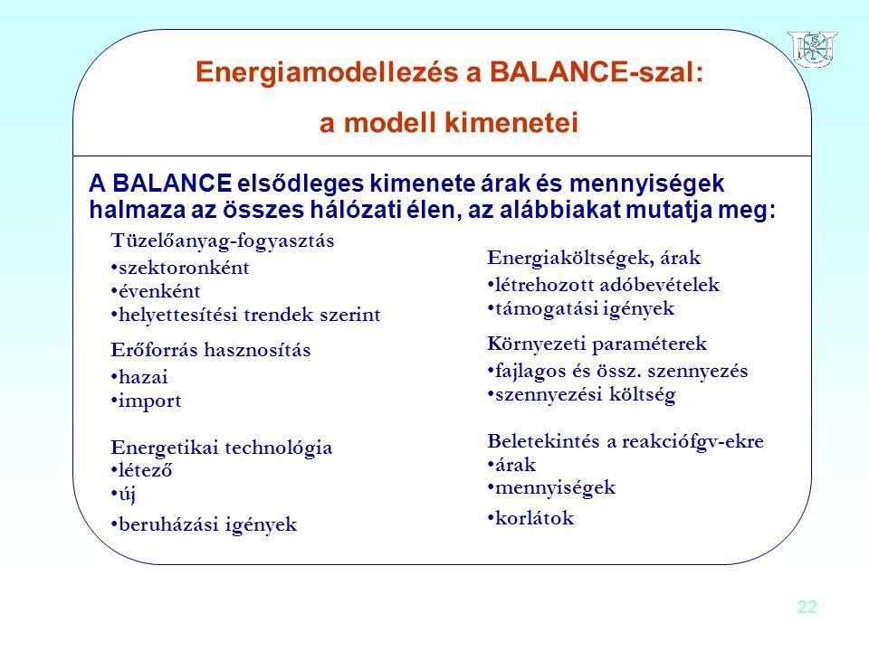 Energiamodellezés a BALANCE-szal: