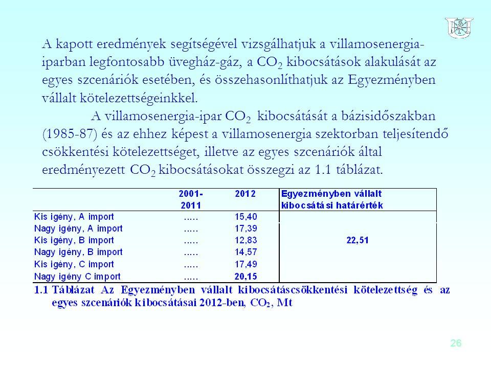 A kapott eredmények segítségével vizsgálhatjuk a villamosenergia-iparban legfontosabb üvegház-gáz, a CO2 kibocsátások alakulását az egyes szcenáriók esetében, és összehasonlíthatjuk az Egyezményben vállalt kötelezettségeinkkel.