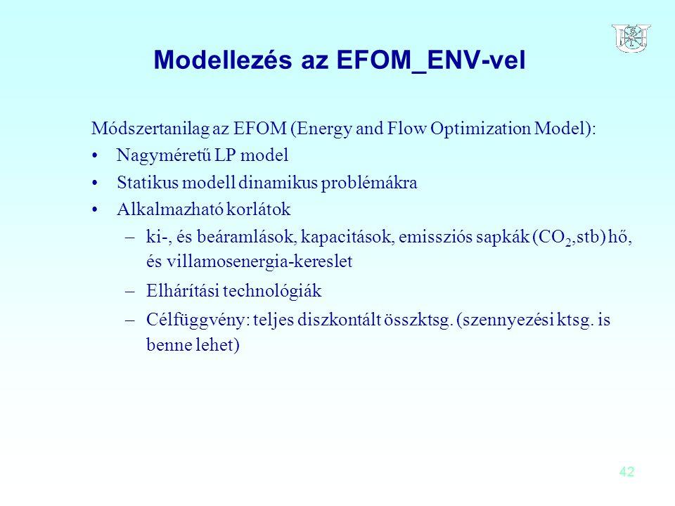 Modellezés az EFOM_ENV-vel