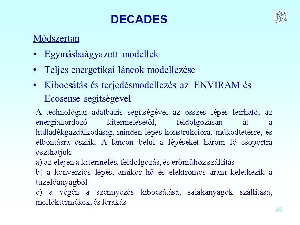 DECADES Módszertan Egymásbaágyazott modellek