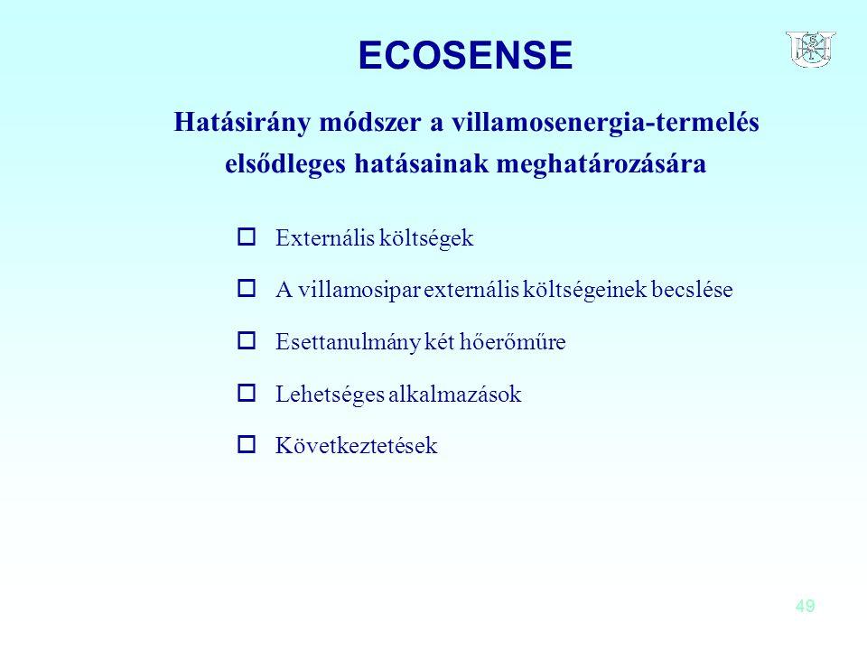 ECOSENSE Hatásirány módszer a villamosenergia-termelés elsődleges hatásainak meghatározására. Externális költségek.