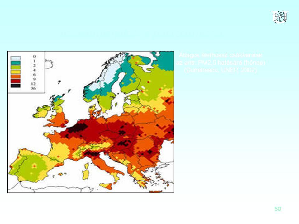Környezeti hatások üzemanyagok és a porszennyezés